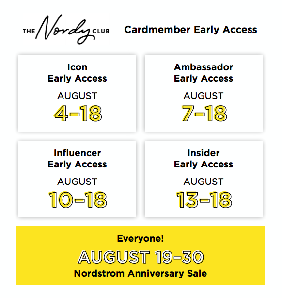 nordstrom anniversary sale dates 2020.png